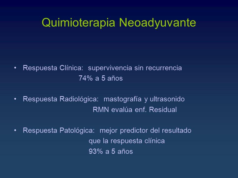Quimioterapia Neoadyuvante