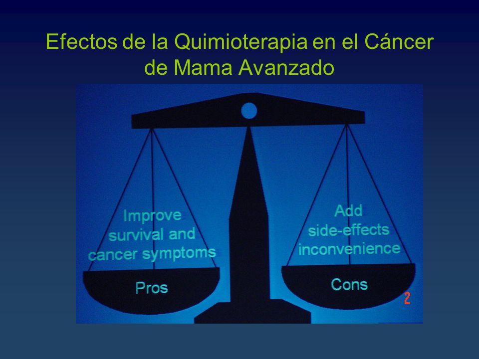 Efectos de la Quimioterapia en el Cáncer de Mama Avanzado
