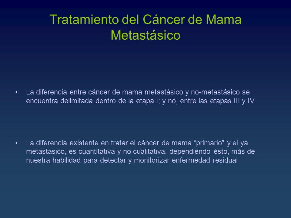 Tratamiento del Cáncer de Mama Metastásico