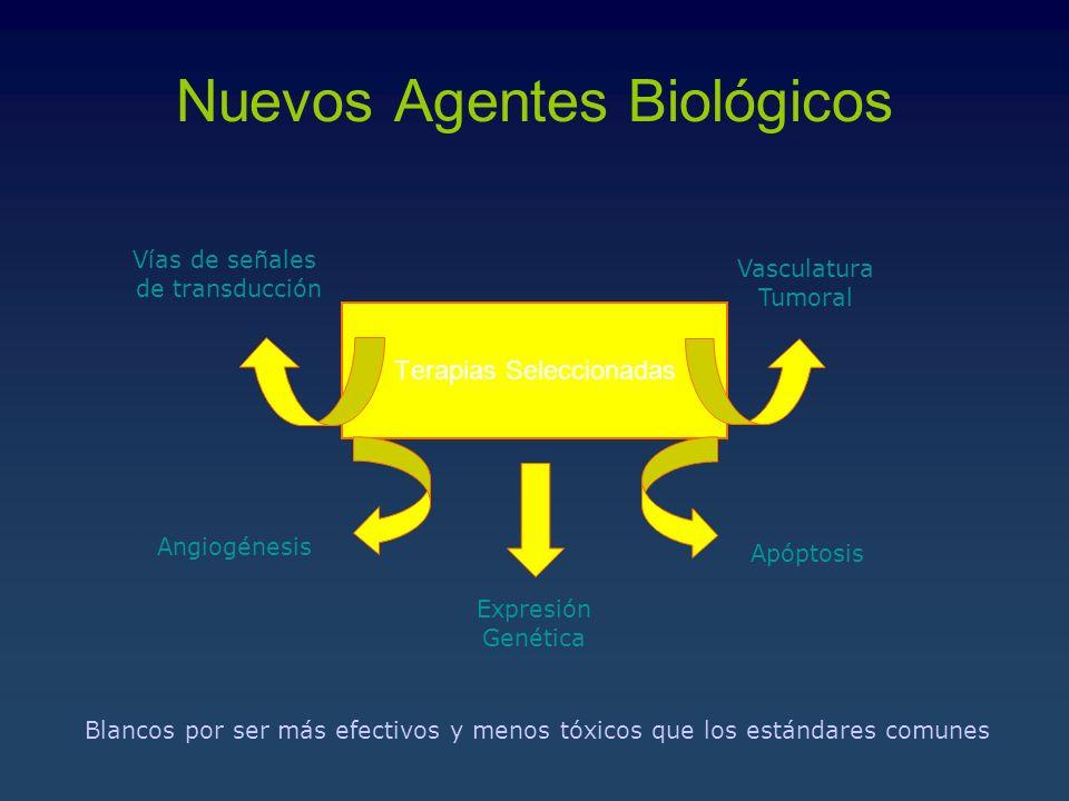 Nuevos Agentes Biológicos