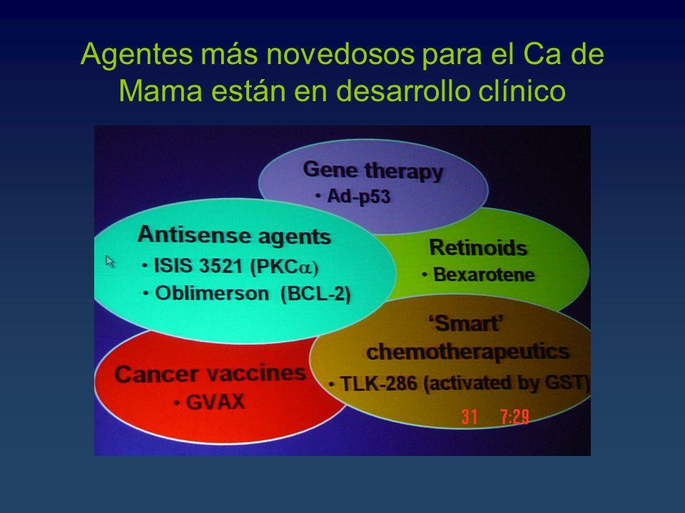 Agentes más novedosos para el Ca de Mama están en desarrollo clínico