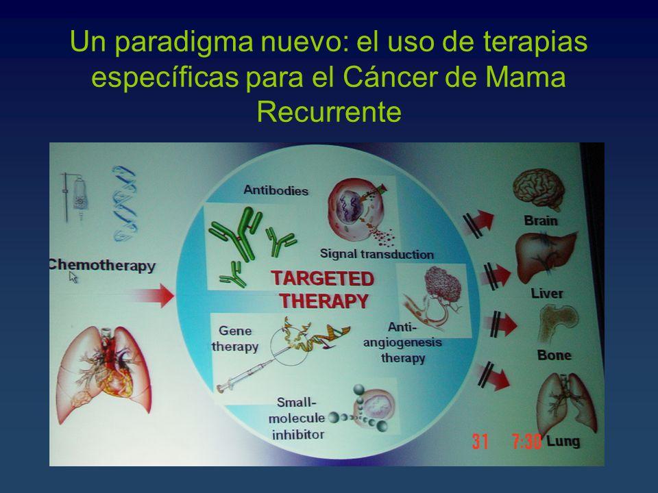 Un paradigma nuevo: el uso de terapias específicas para el Cáncer de Mama Recurrente
