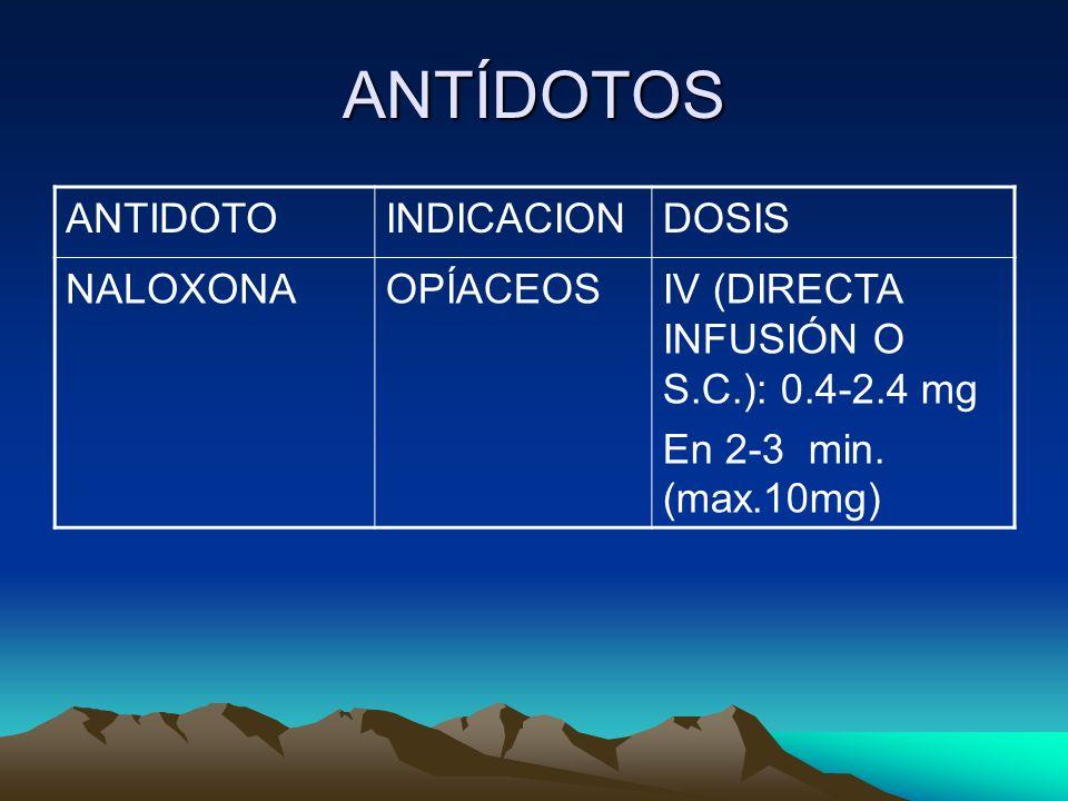 ANTÍDOTOS ANTIDOTO INDICACION DOSIS NALOXONA OPÍACEOS