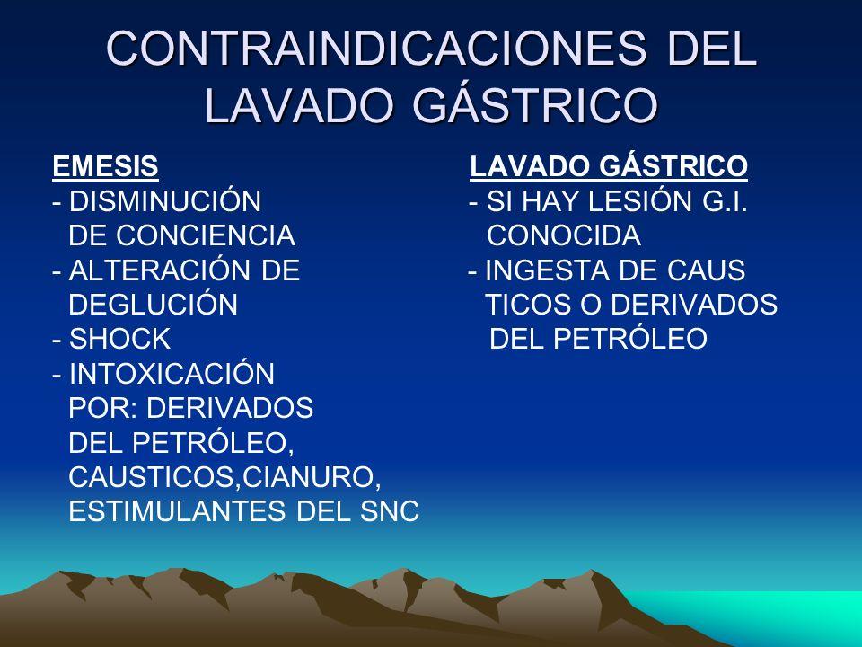 CONTRAINDICACIONES DEL LAVADO GÁSTRICO