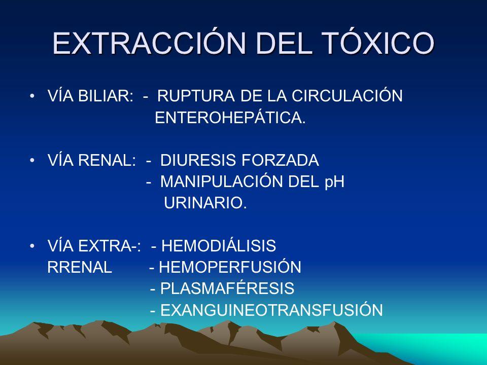 EXTRACCIÓN DEL TÓXICO VÍA BILIAR: - RUPTURA DE LA CIRCULACIÓN