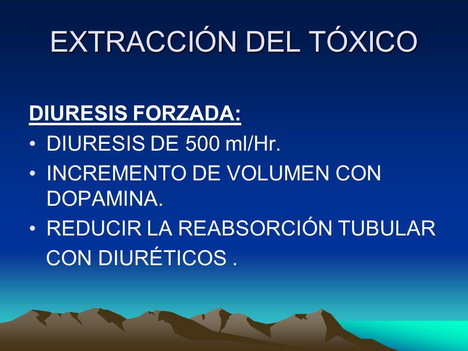 EXTRACCIÓN DEL TÓXICO DIURESIS FORZADA: DIURESIS DE 500 ml/Hr.