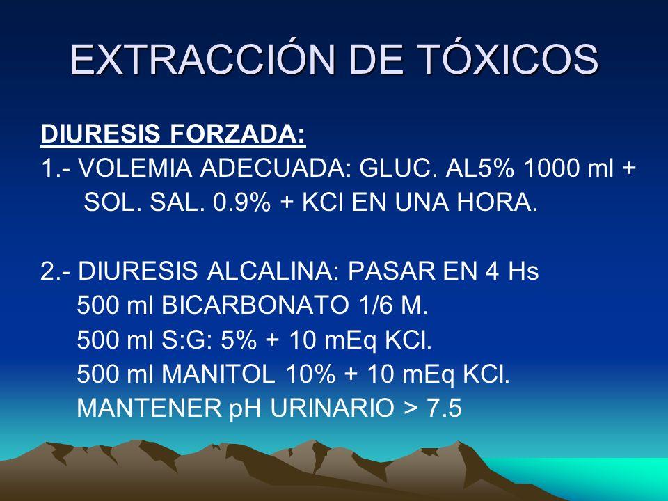 EXTRACCIÓN DE TÓXICOS DIURESIS FORZADA: