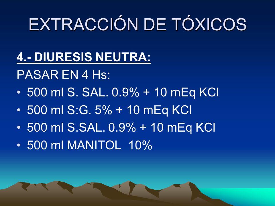 EXTRACCIÓN DE TÓXICOS 4.- DIURESIS NEUTRA: PASAR EN 4 Hs: