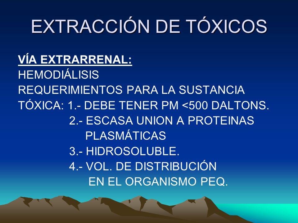 EXTRACCIÓN DE TÓXICOS VÍA EXTRARRENAL: HEMODIÁLISIS