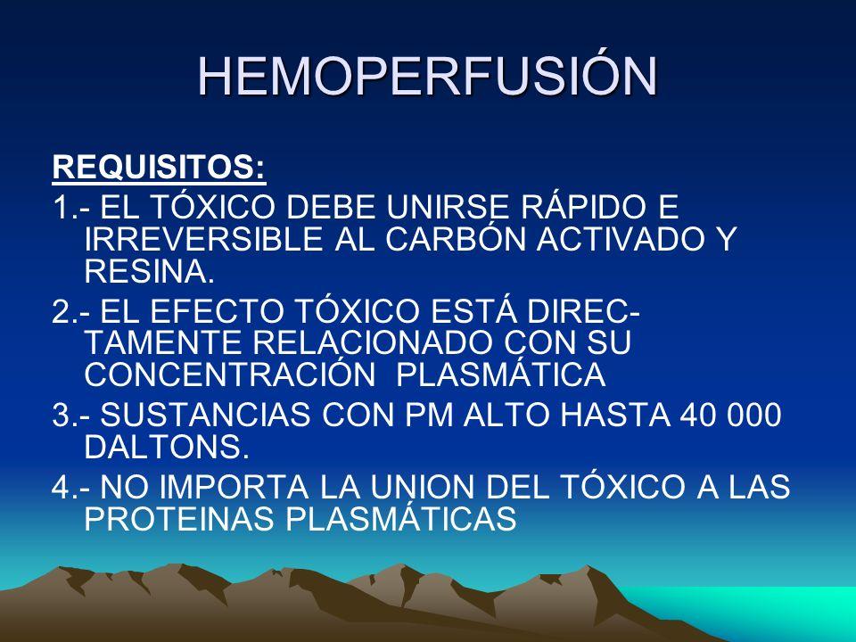 HEMOPERFUSIÓN REQUISITOS: