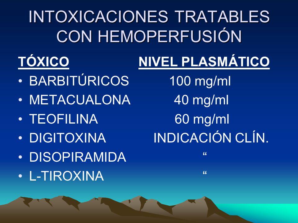 INTOXICACIONES TRATABLES CON HEMOPERFUSIÓN