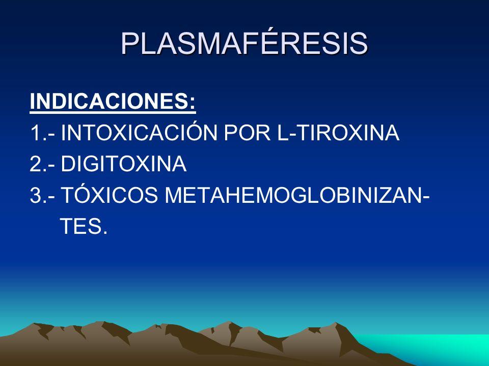 PLASMAFÉRESIS INDICACIONES: 1.- INTOXICACIÓN POR L-TIROXINA