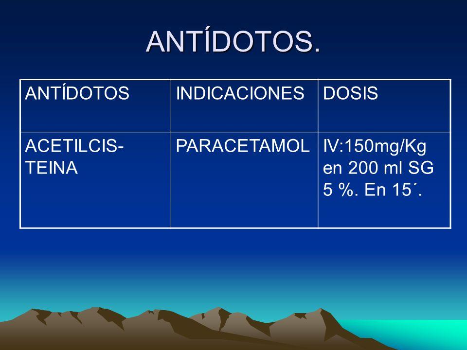 ANTÍDOTOS. ANTÍDOTOS INDICACIONES DOSIS ACETILCIS-TEINA PARACETAMOL
