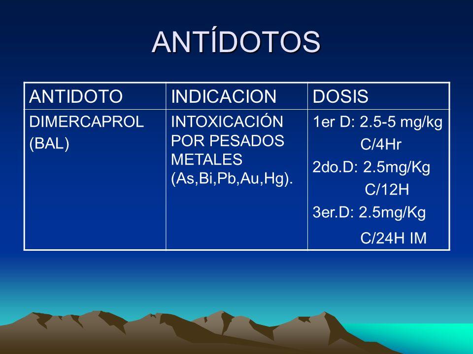 ANTÍDOTOS ANTIDOTO INDICACION DOSIS DIMERCAPROL (BAL)