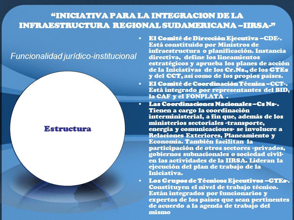 Funcionalidad jurídico-institucional