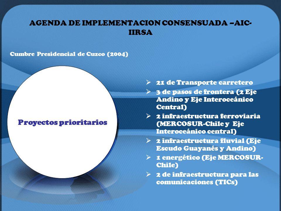 AGENDA DE IMPLEMENTACION CONSENSUADA –AIC- IIRSA