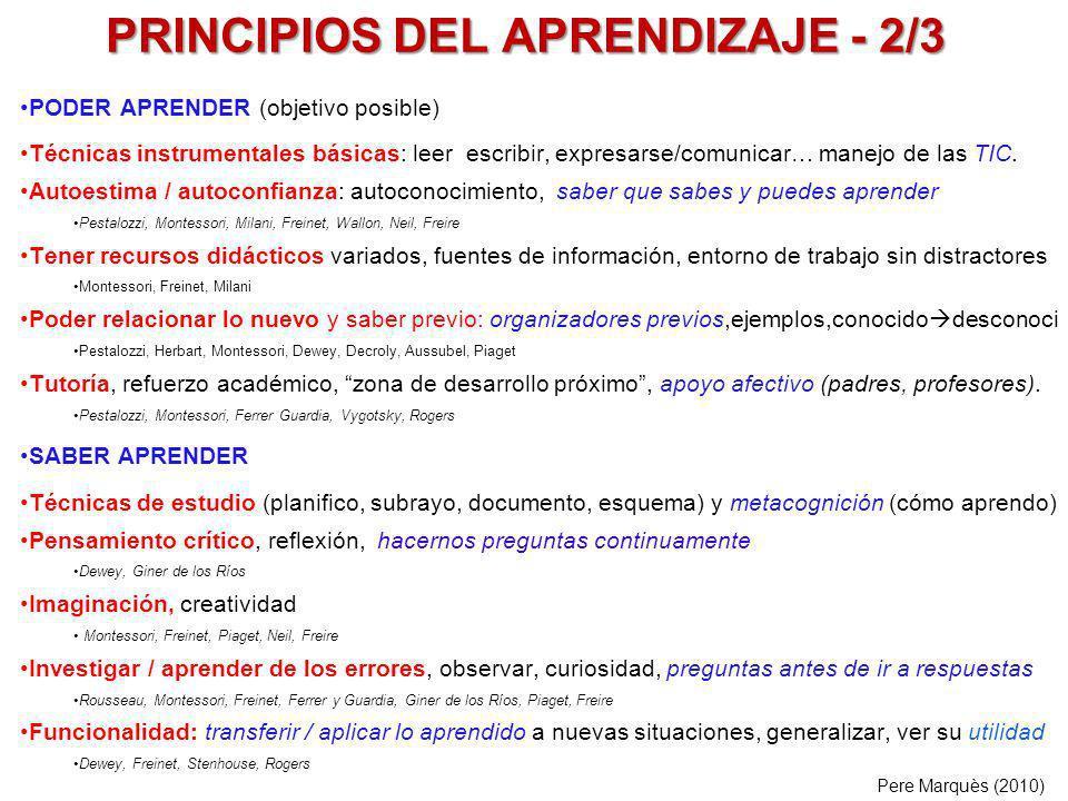PRINCIPIOS DEL APRENDIZAJE - 2/3
