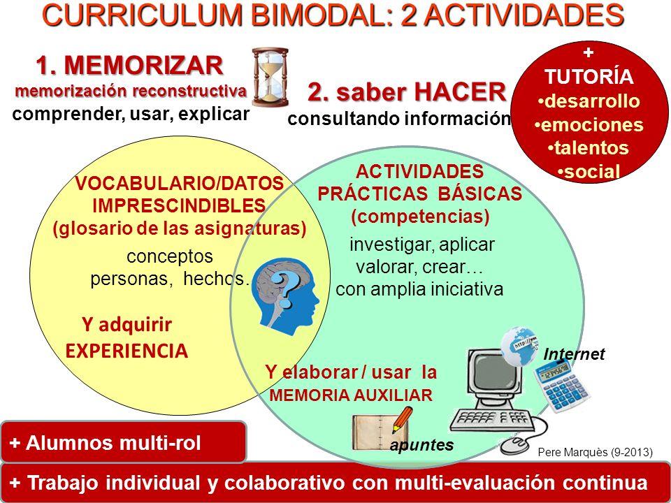 CURRICULUM BIMODAL: 2 ACTIVIDADES