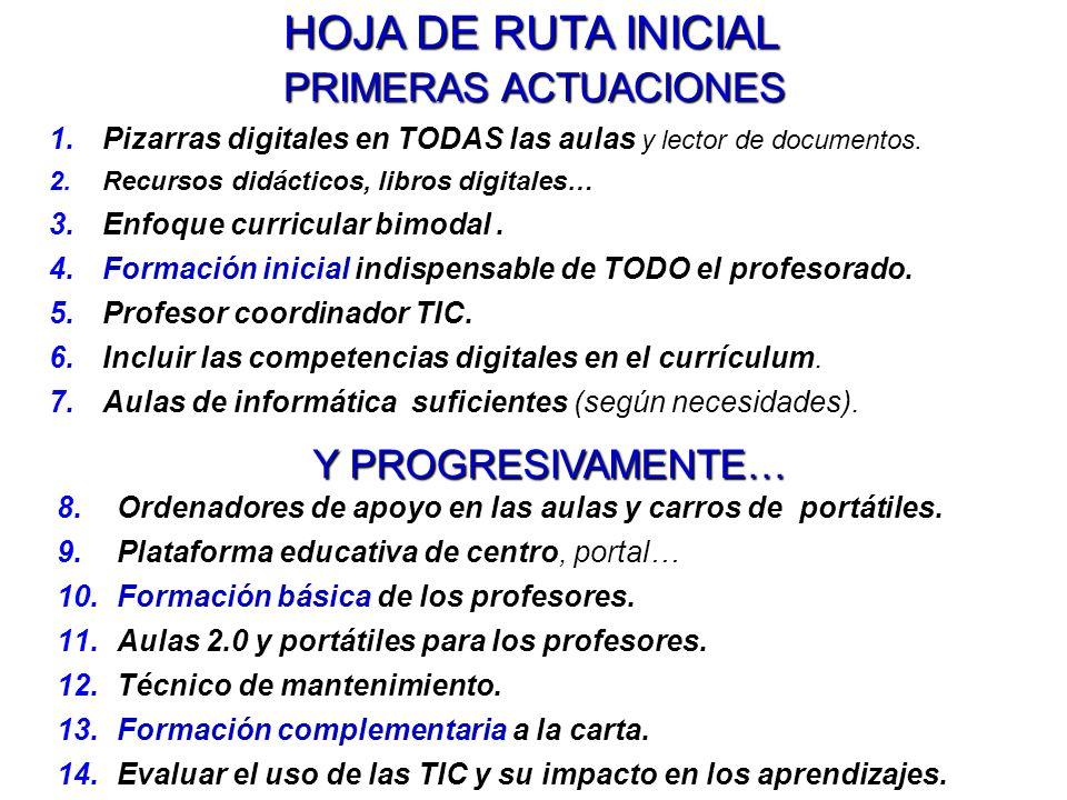 HOJA DE RUTA INICIAL PRIMERAS ACTUACIONES Y PROGRESIVAMENTE…