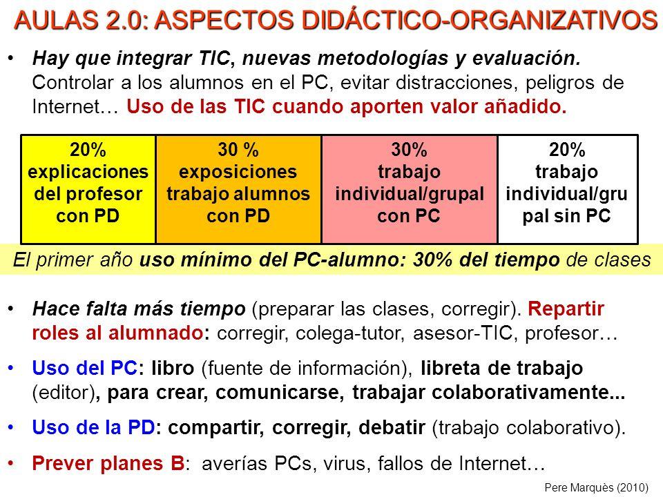 AULAS 2.0: ASPECTOS DIDÁCTICO-ORGANIZATIVOS