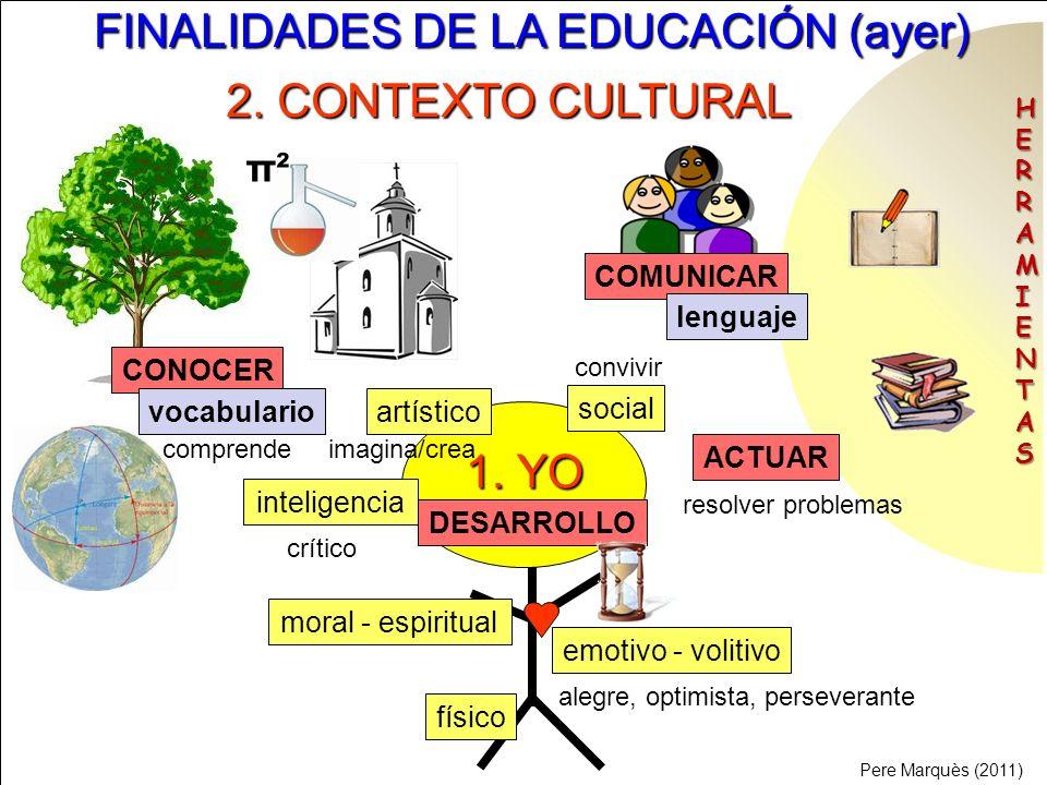 FINALIDADES DE LA EDUCACIÓN (ayer)