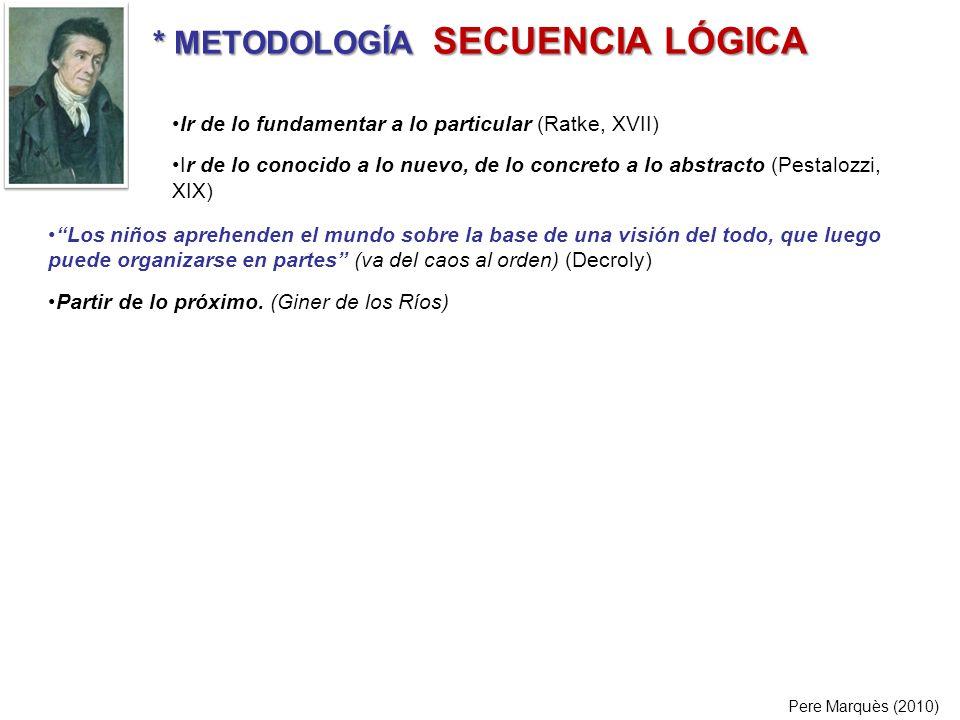 * METODOLOGÍA SECUENCIA LÓGICA