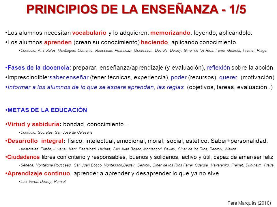 PRINCIPIOS DE LA ENSEÑANZA - 1/5