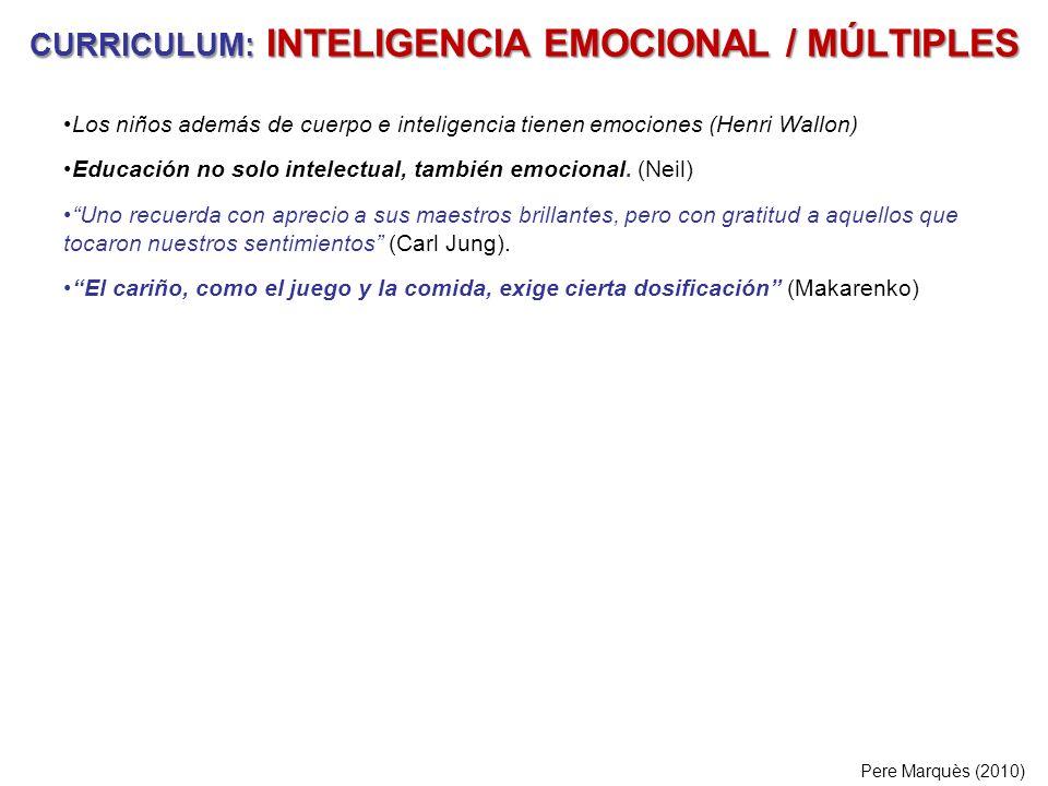 CURRICULUM: INTELIGENCIA EMOCIONAL / MÚLTIPLES
