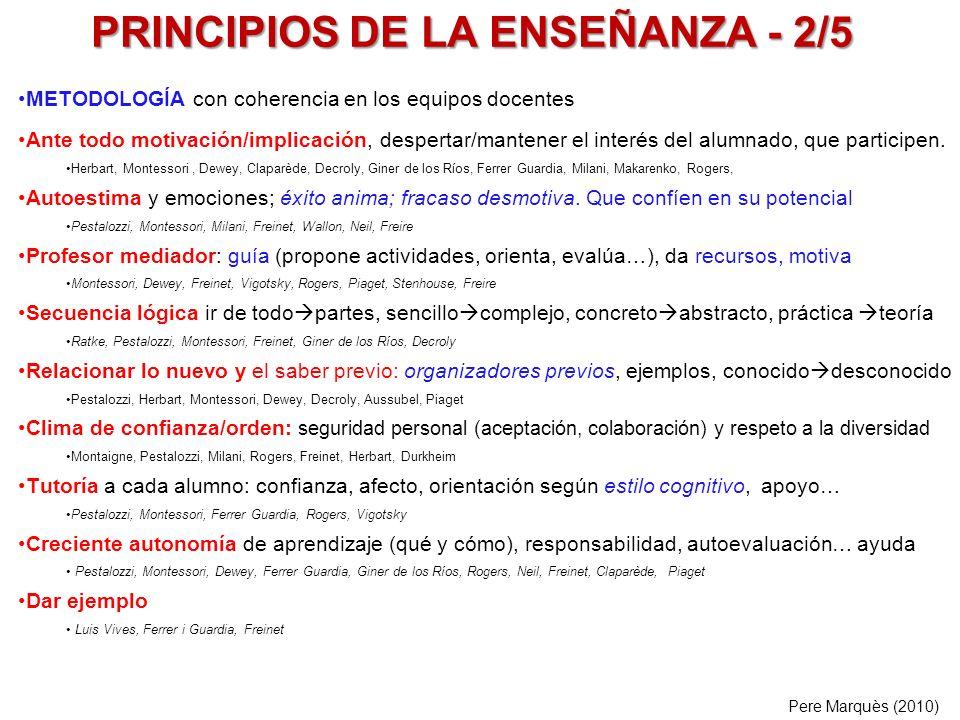 PRINCIPIOS DE LA ENSEÑANZA - 2/5