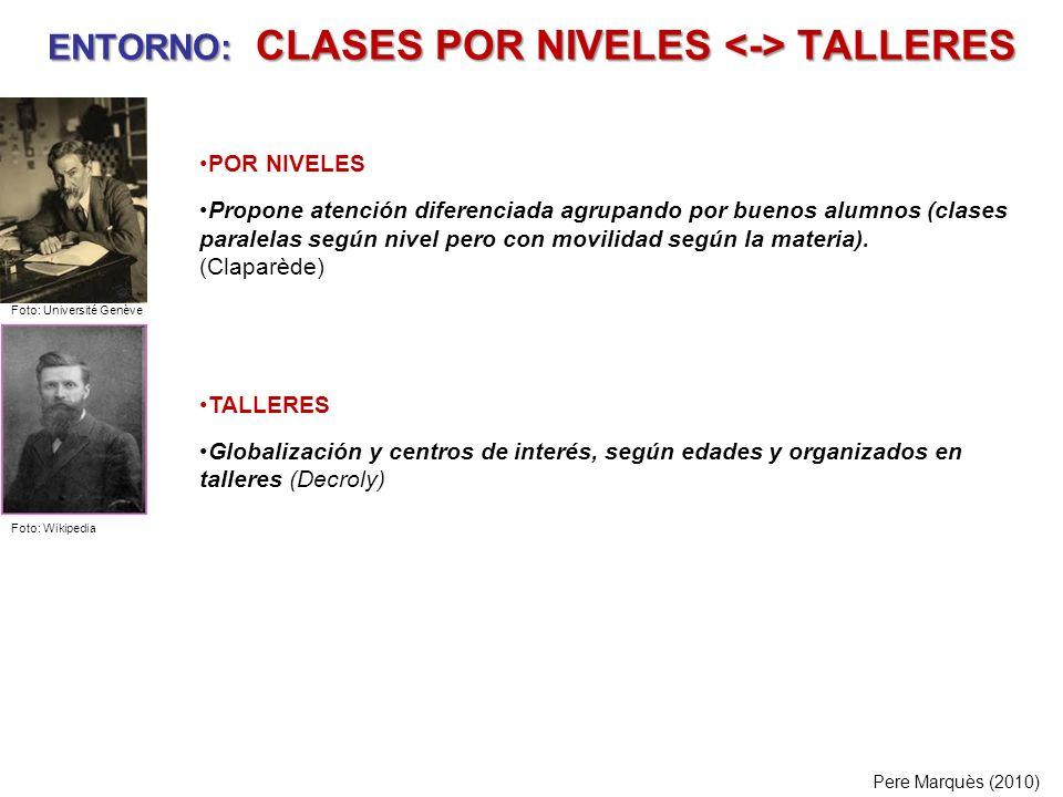 ENTORNO: CLASES POR NIVELES <-> TALLERES