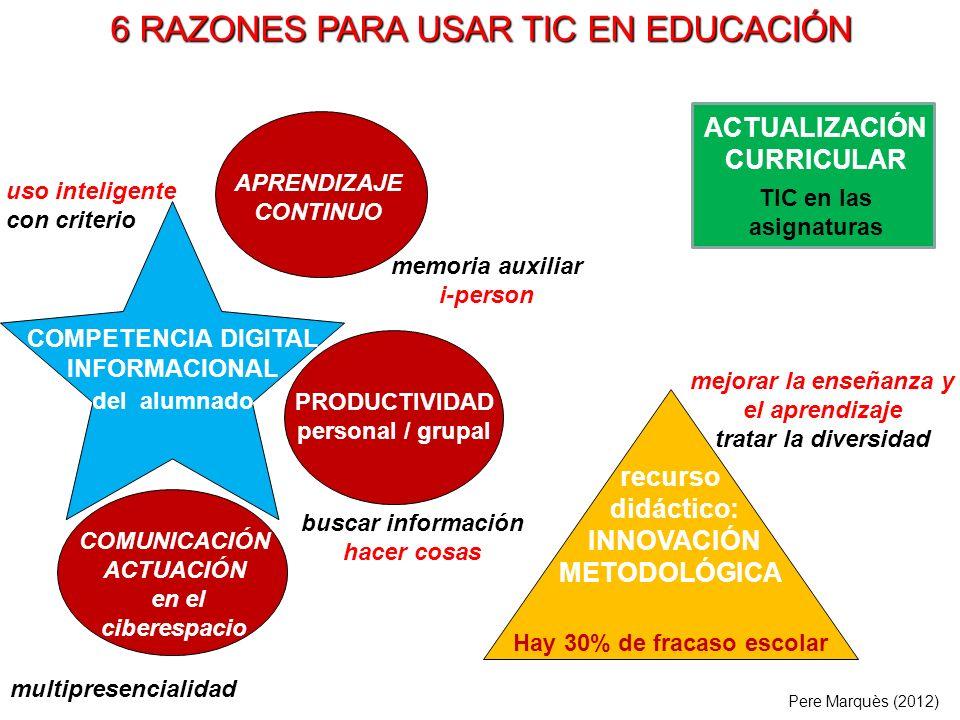 6 RAZONES PARA USAR TIC EN EDUCACIÓN