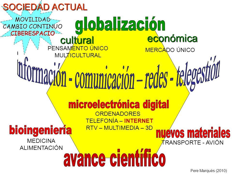 información - comunicación – redes - telegestión