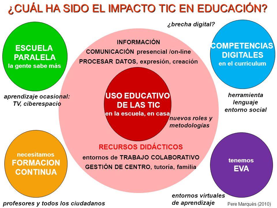 ¿CUÁL HA SIDO EL IMPACTO TIC EN EDUCACIÓN