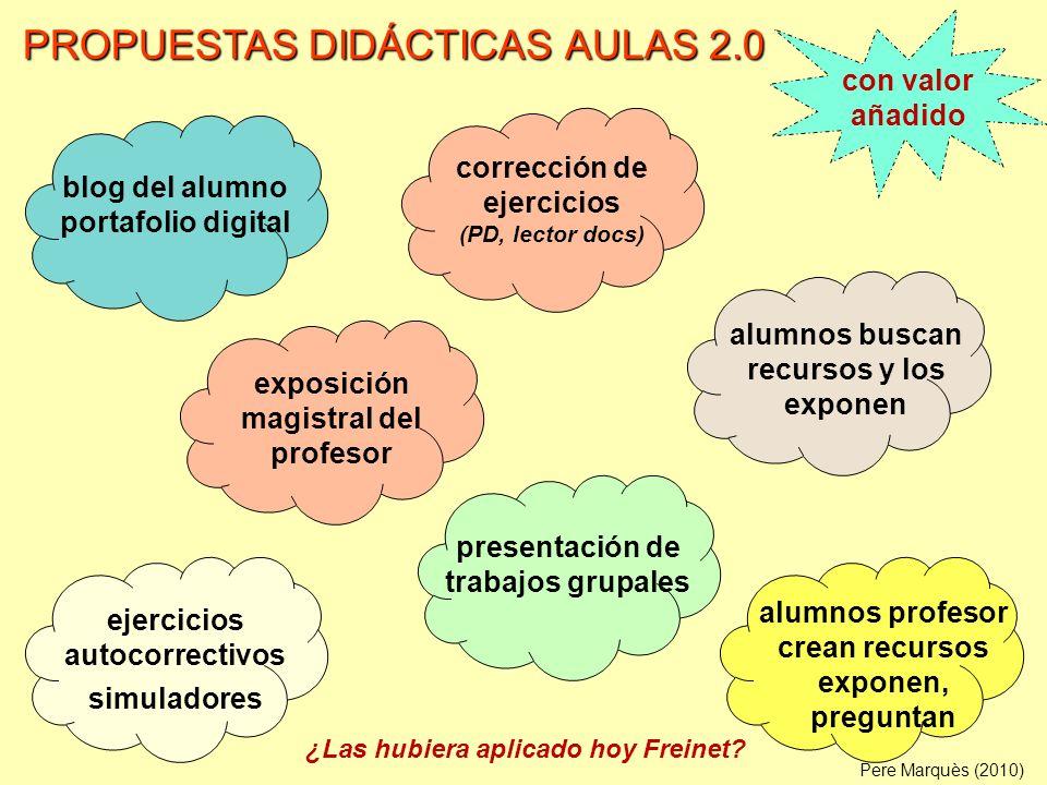 PROPUESTAS DIDÁCTICAS AULAS 2.0