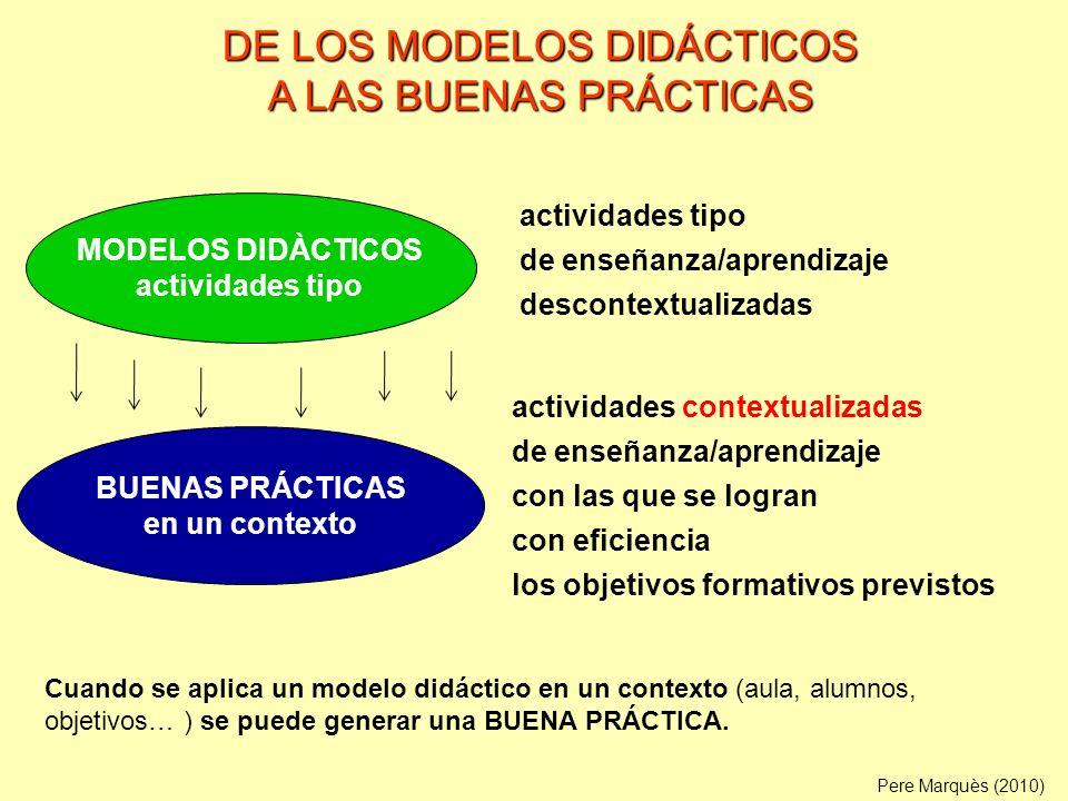 MODELOS DIDÀCTICOS actividades tipo BUENAS PRÁCTICAS en un contexto