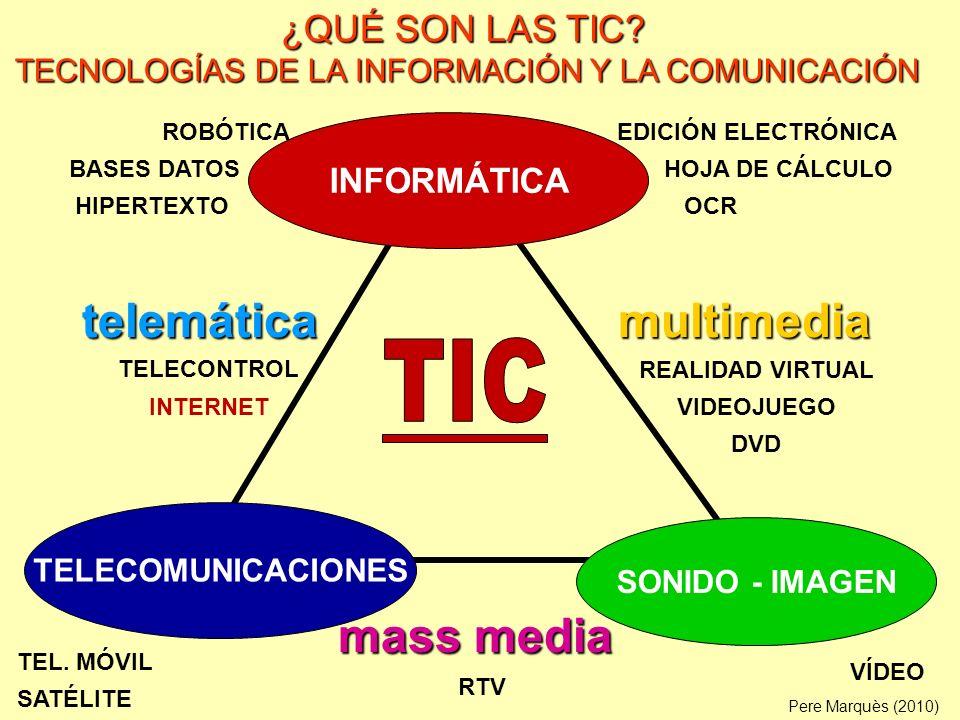 ¿QUÉ SON LAS TIC TECNOLOGÍAS DE LA INFORMACIÓN Y LA COMUNICACIÓN