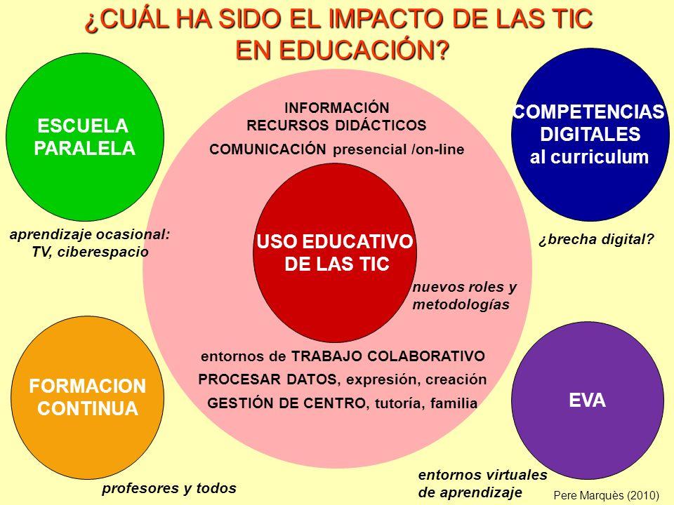 ¿CUÁL HA SIDO EL IMPACTO DE LAS TIC EN EDUCACIÓN