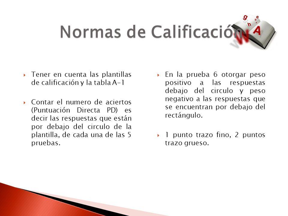 Normas de Calificación