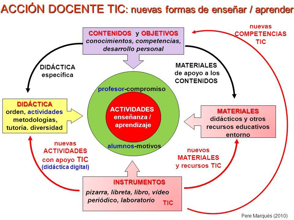 ACCIÓN DOCENTE TIC: nuevas formas de enseñar / aprender