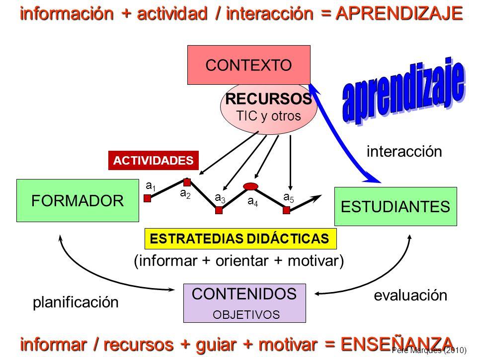 aprendizaje información + actividad / interacción = APRENDIZAJE