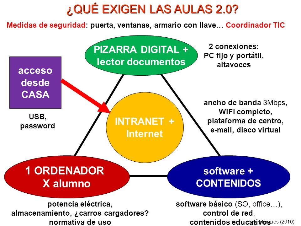 ¿QUÉ EXIGEN LAS AULAS 2.0 1 ORDENADOR X alumno