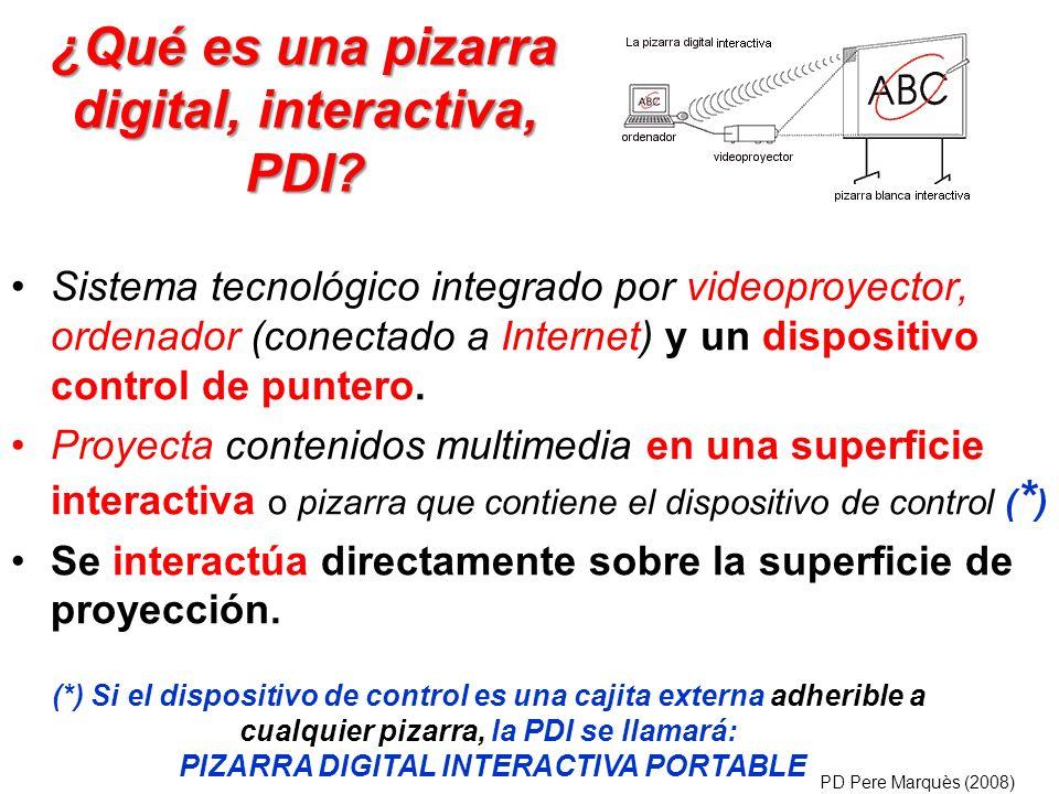 ¿Qué es una pizarra digital, interactiva, PDI