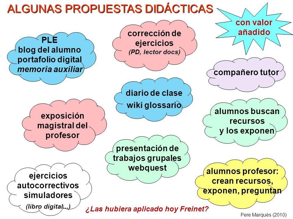 ALGUNAS PROPUESTAS DIDÁCTICAS