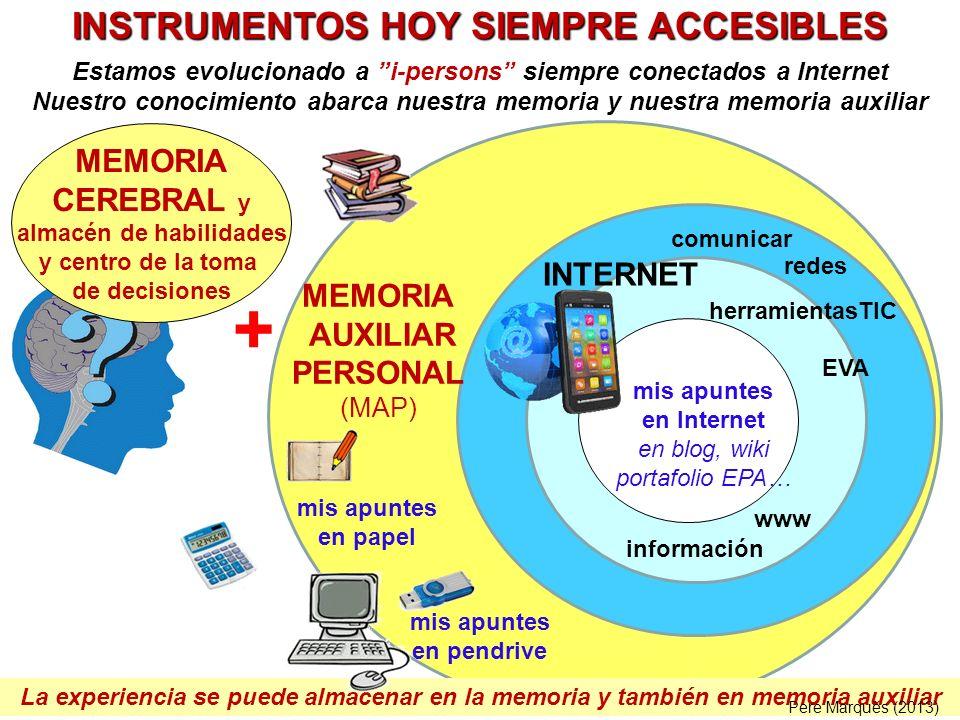 + INSTRUMENTOS HOY SIEMPRE ACCESIBLES MEMORIA CEREBRAL y INTERNET