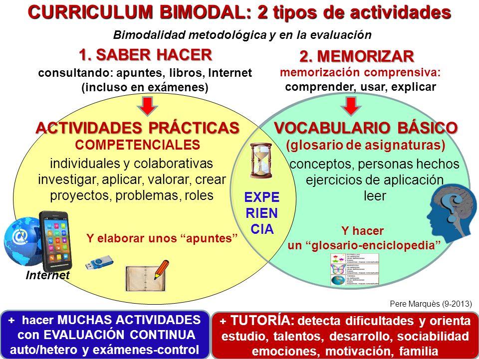 CURRICULUM BIMODAL: 2 tipos de actividades
