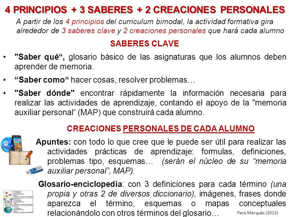 4 PRINCIPIOS + 3 SABERES + 2 CREACIONES PERSONALES