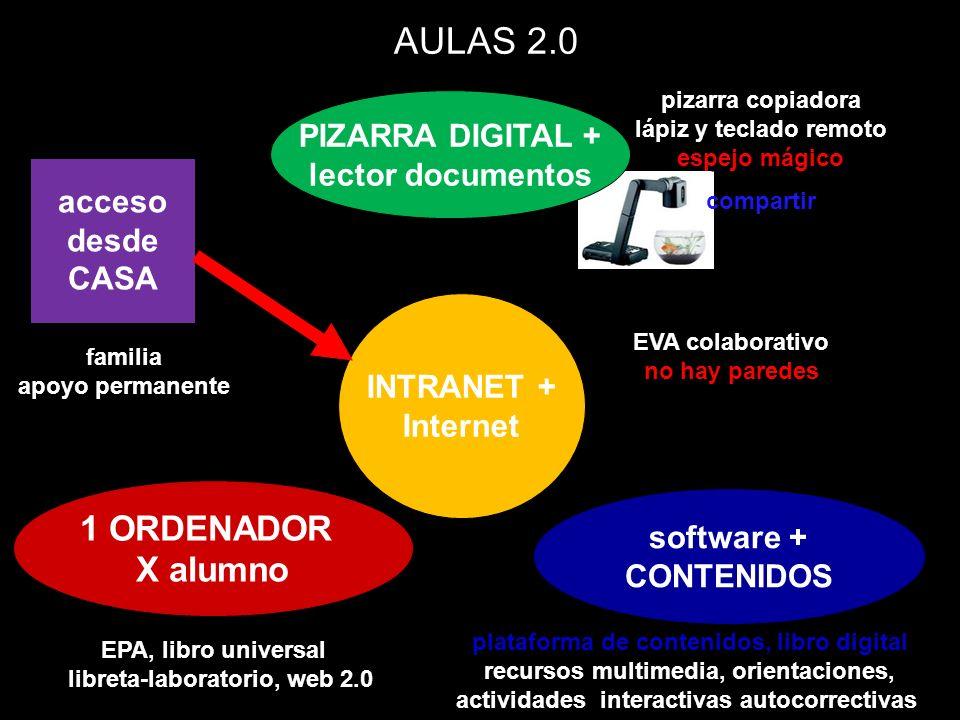 AULAS 2.0 1 ORDENADOR X alumno PIZARRA DIGITAL + lector documentos