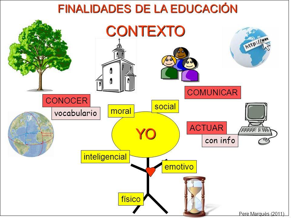 FINALIDADES DE LA EDUCACIÓN