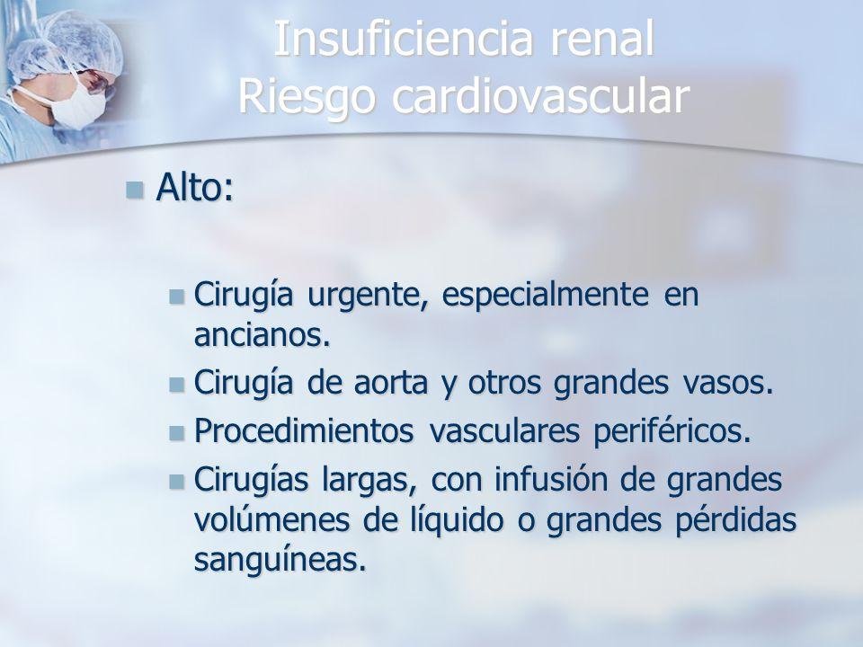 Insuficiencia renal Riesgo cardiovascular