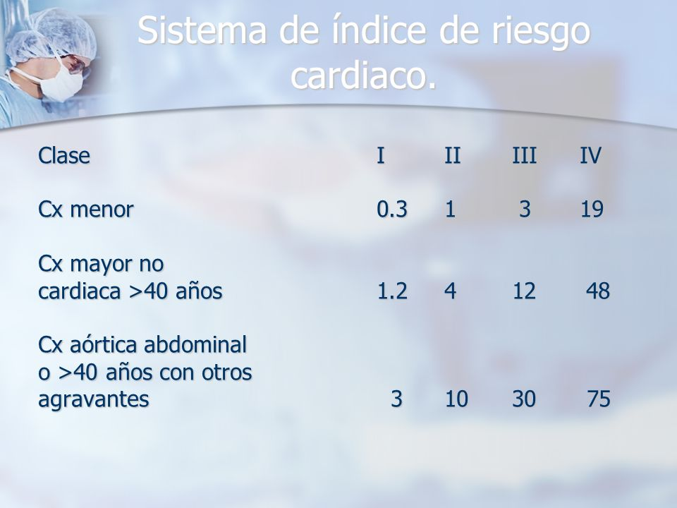 Sistema de índice de riesgo cardiaco.